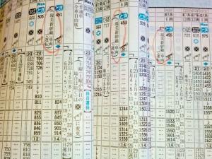 現美新幹線時刻表